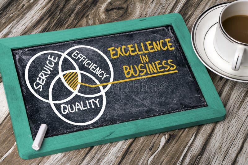 Doborowość w biznesowym pojęcie ręki rysunku na blackboard zdjęcia royalty free