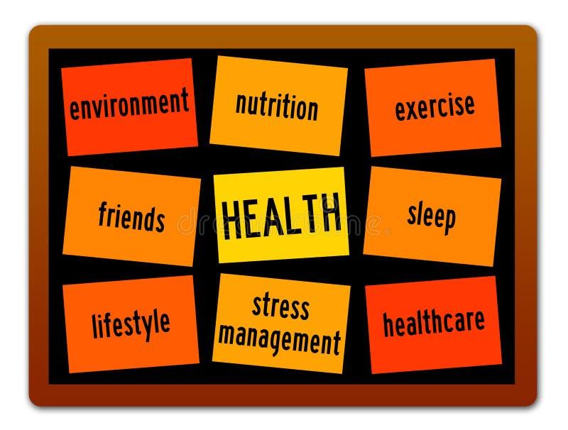 Dobre zdrowie ilustracja wektor