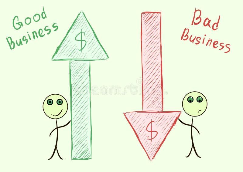 Dobry i zły biznes ilustracja wektor