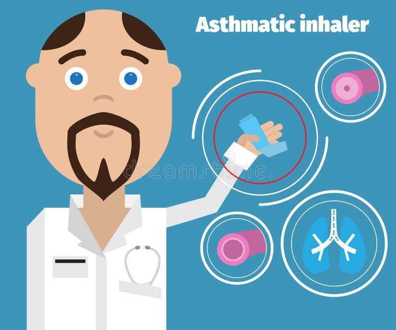 Docteur montrant un inhalateur d'asthme Affiche médicale d'asthme illustration libre de droits