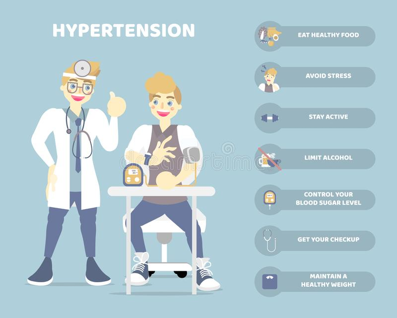 Doctor checking, caring measuring blood pressure for patient,hypertension health care, medical examination concept. Flat character design clip art vector royalty free illustration