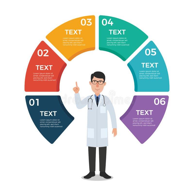Doctor con la plantilla de Infographic de la carta del círculo ilustración del vector