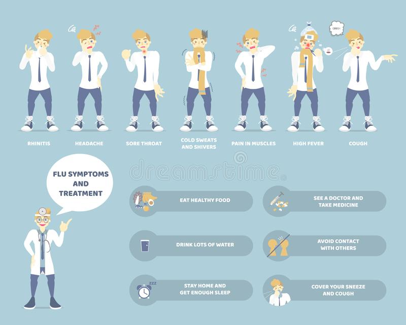 Doctor with man having illness fever flu influenza symptoms, coughing, headache, rhinitis, sore throat, health care infographic. Concept, vector illustration vector illustration