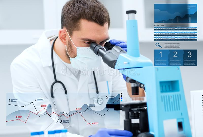 Doctor with microscope in clinical laboratory. Science, medicine, technology and people concept - young male doctor looking to microscope at clinical laboratory royalty free stock images