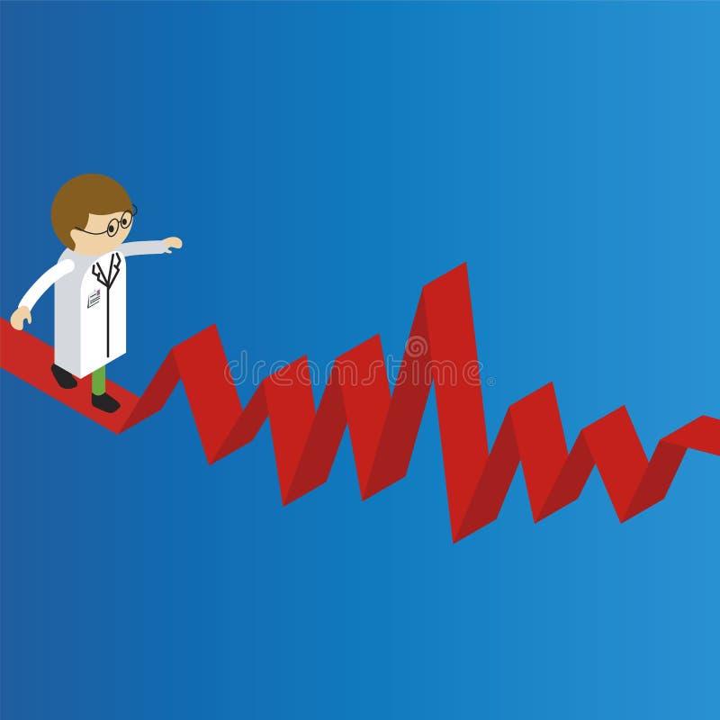 Doctor walk on red pulsation line balancer royalty free illustration
