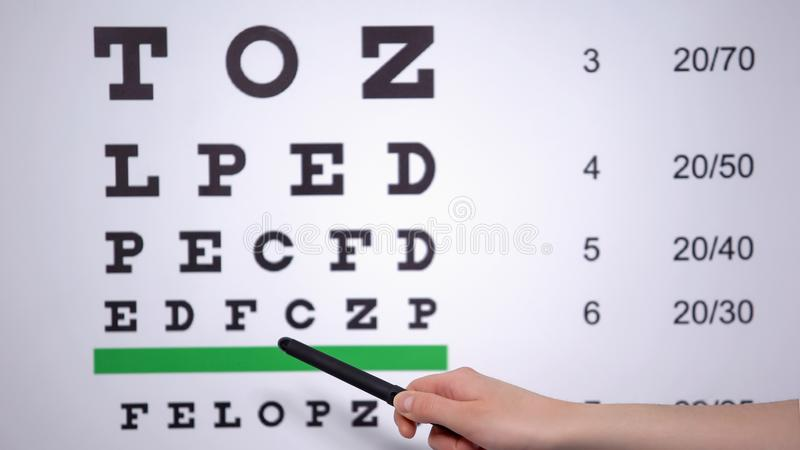 Doctors hand showing letters on eye chart, planned health examination, vision stock photography