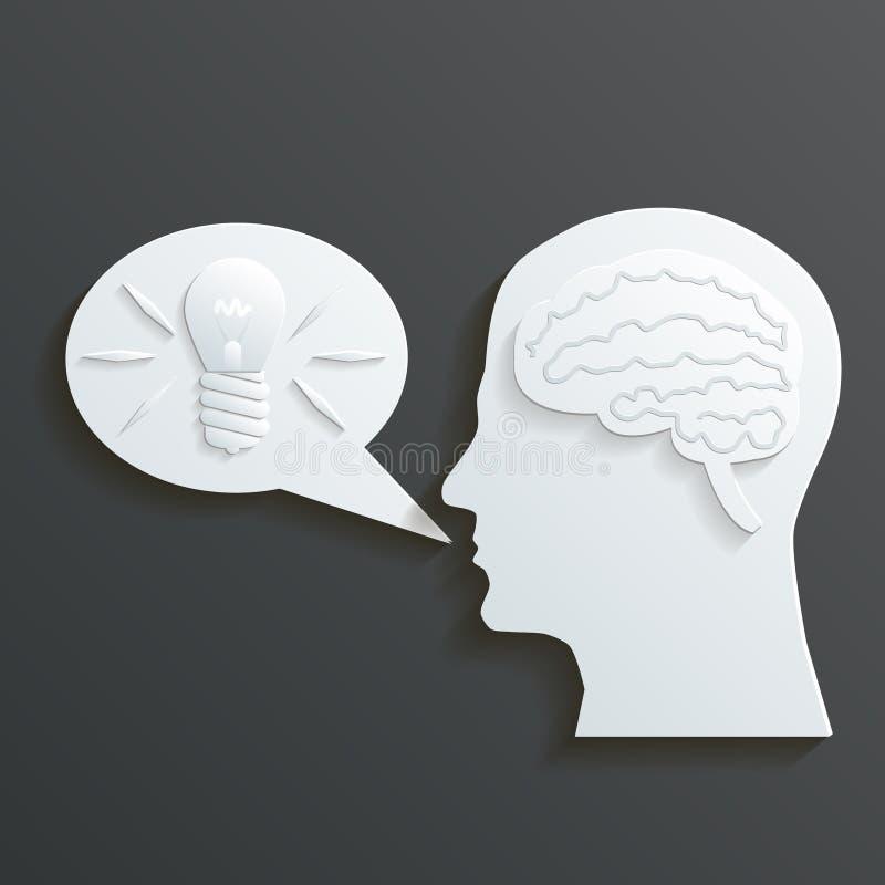 Document de Hersenen van Headmind in Hoofdsilhouet  stock illustratie