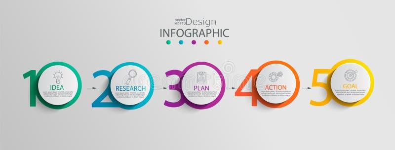 Document infographic malplaatje met 5 cirkelopties royalty-vrije illustratie