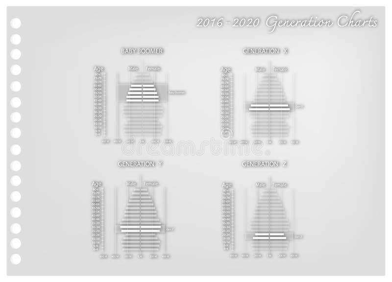 Document Kunst van 2016-2020 Grafieken van Bevolkingspiramides met Generatie 4 royalty-vrije illustratie