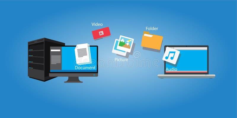 Documento y medios de la copia de la transferencia de archivos del ordenador al ordenador portátil ilustración del vector