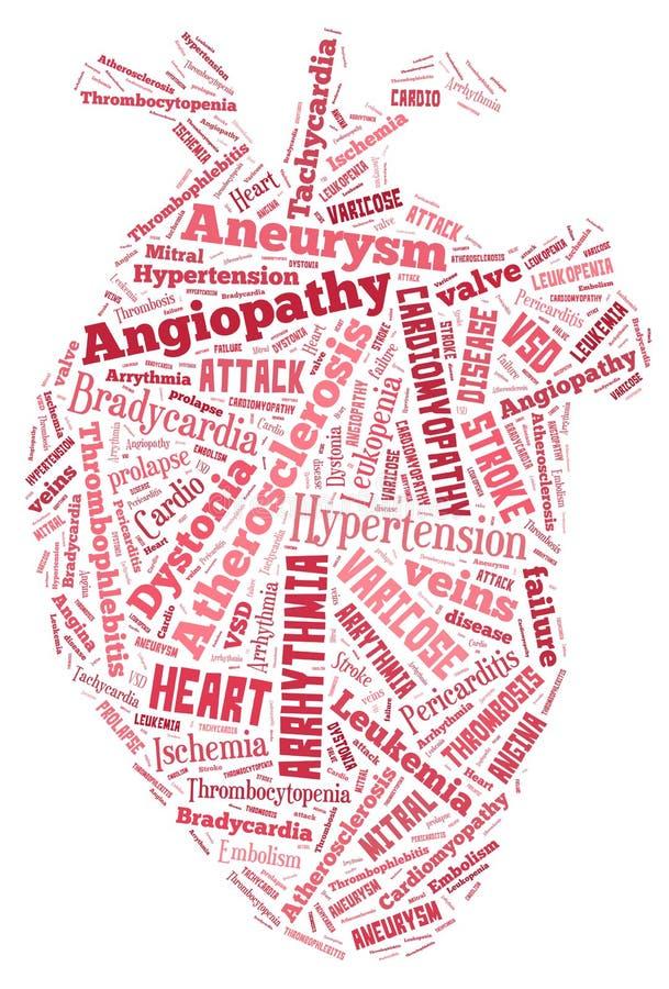 Doença cardíaca Doença cardiovascular Coração das palavras Arrythmia ilustração stock