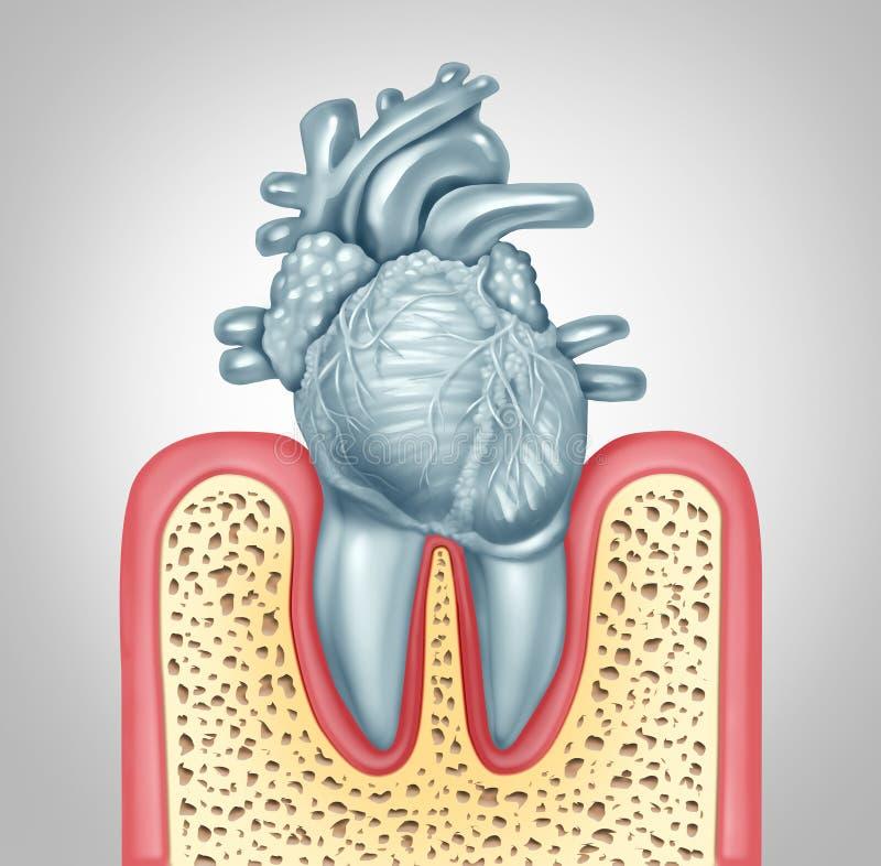 Doença cardíaca dos cuidados dentários ilustração royalty free