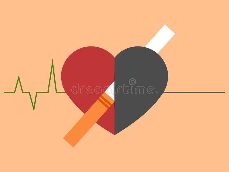 Doença cardíaca e morte causadas com fumo ilustração do vetor