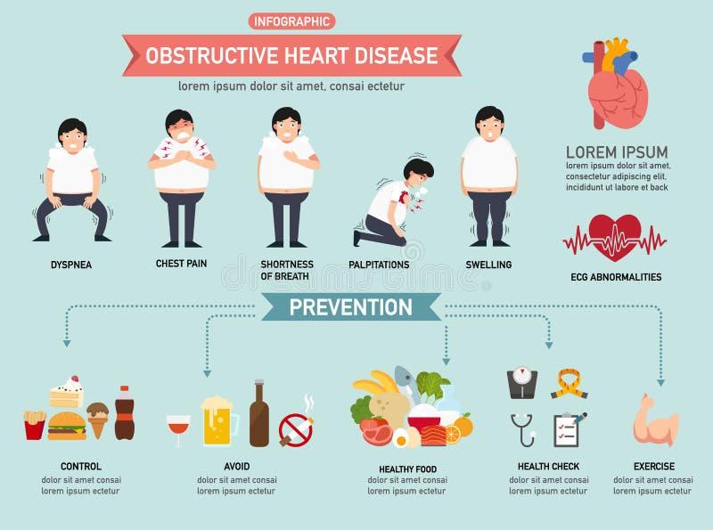 Doença cardíaca obstrutiva infographic ilustração stock