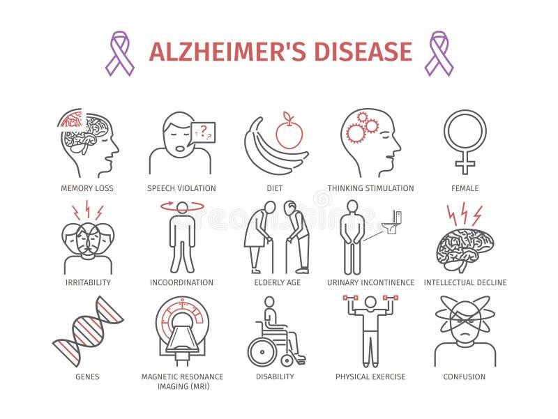 Doença e demência do ` s de Alzheimer Sintomas, tratamento ilustração do vetor