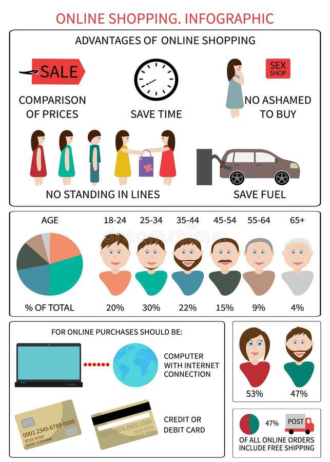 dof καρτών αγορές χεριών εστίασης ρηχές on-line πολύ Infographic διανυσματική απεικόνιση