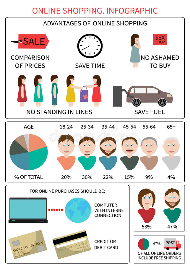 dof ręce karty ogniska płytki zakupy online bardzo Infographic ilustracja wektor