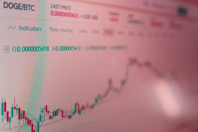 Dogecoin cryptocurrency贸易的应用接口 显示器的照片 cryptocurrencies的挥发性 图库摄影