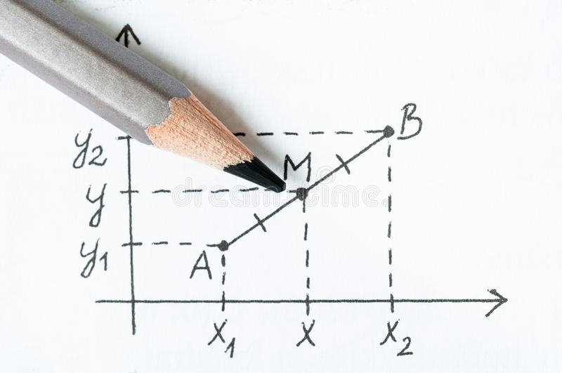 Doing maths. Page of hand written maths chart as a background stock images