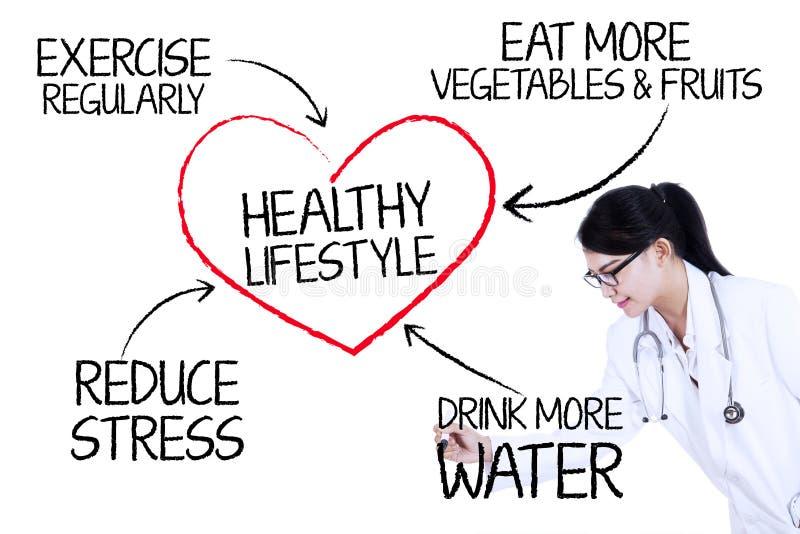 Doktor, der gesunden Lebensstil zeigt stockbilder