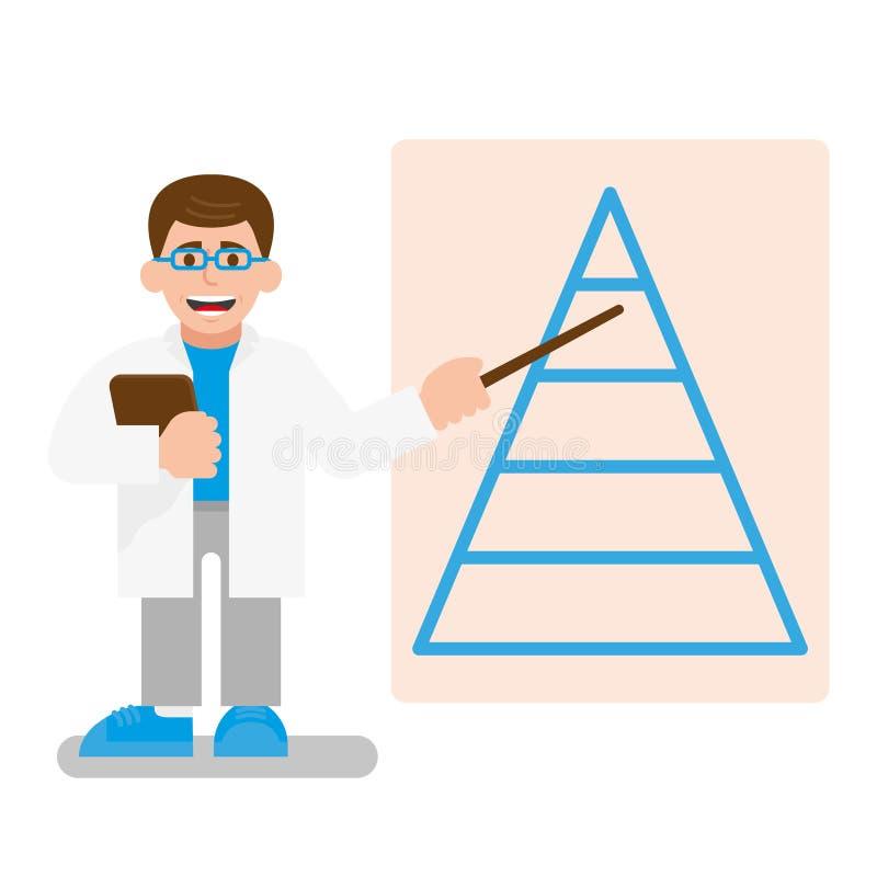 Doktorsshow på affischen vektor illustrationer