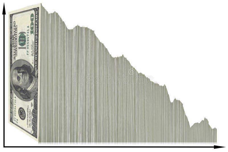 dolara amerykańskiego wykres royalty ilustracja