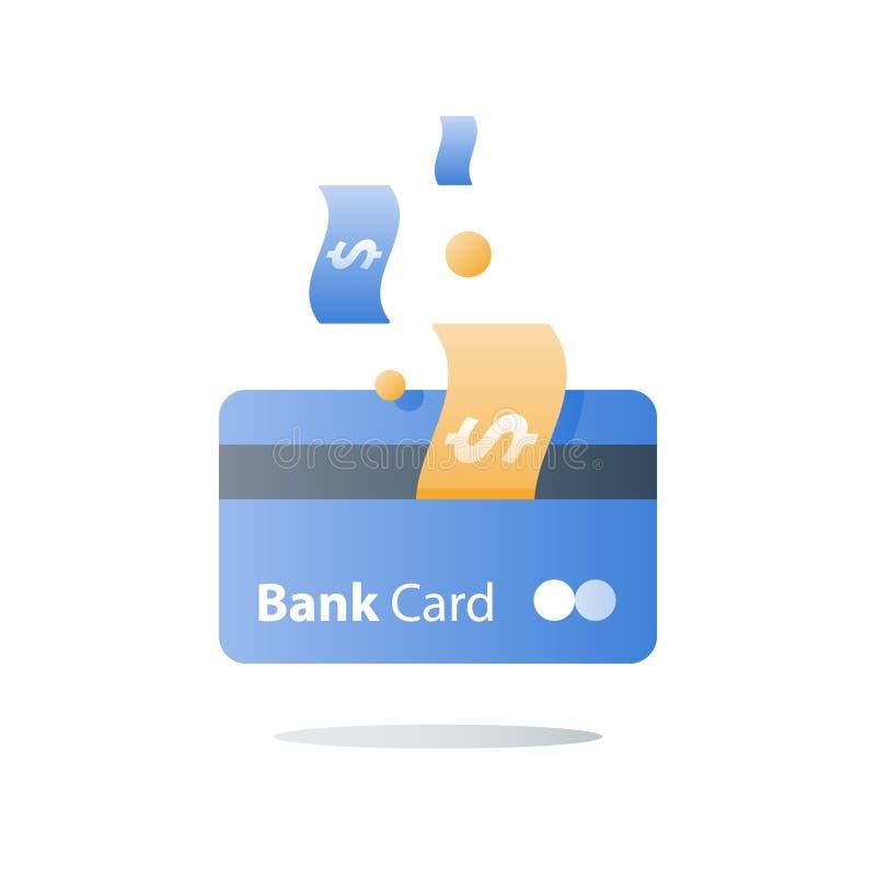 Dolarowa waluta, kredytowa karta, płatnicza metoda, bank usługa, gotówka i pieniężny rozwiązanie, z powrotem, depozyt i wycofujem ilustracji