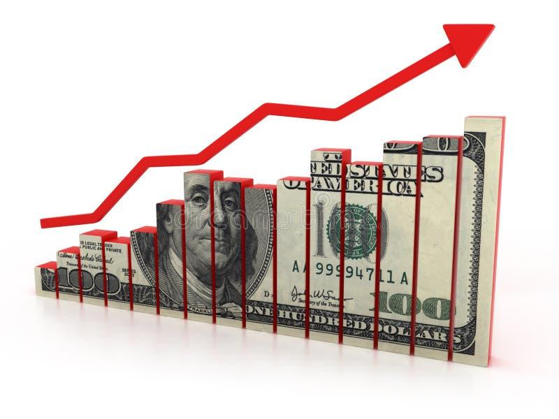 Dolarowy wzrostowy diagram ilustracja wektor