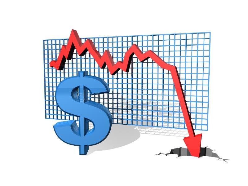 Dollar en baisse illustration stock