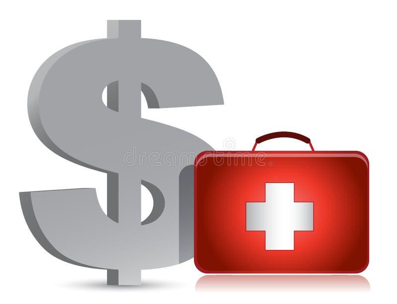 Dollar och läkarundersökningsats stock illustrationer