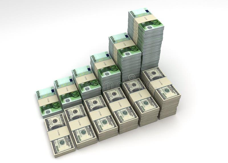 Dollar und Eurobargeldschwerpunktdiagramm lizenzfreie abbildung