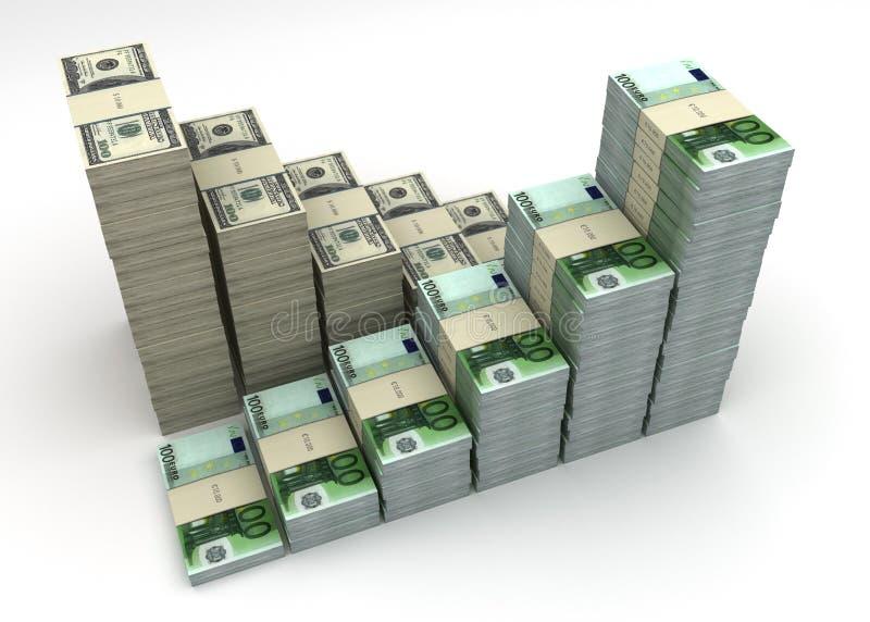 Dollar Und Eurobargeldschwerpunktdiagramm Stockfoto