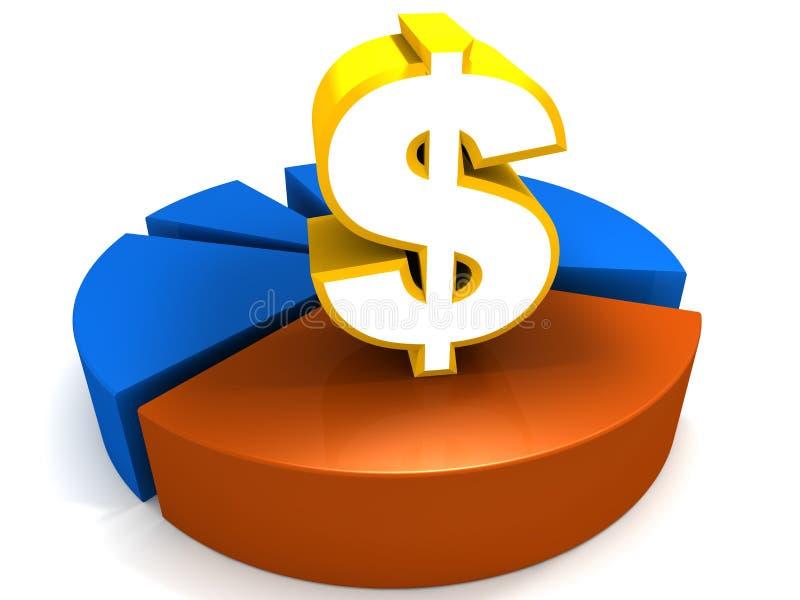 Dollarmarknad royaltyfri illustrationer