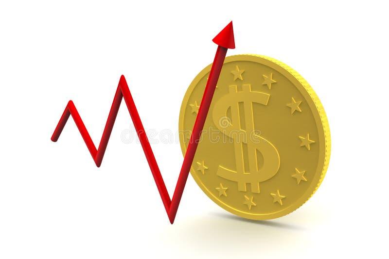 Dollarmynt med övre trend vektor illustrationer
