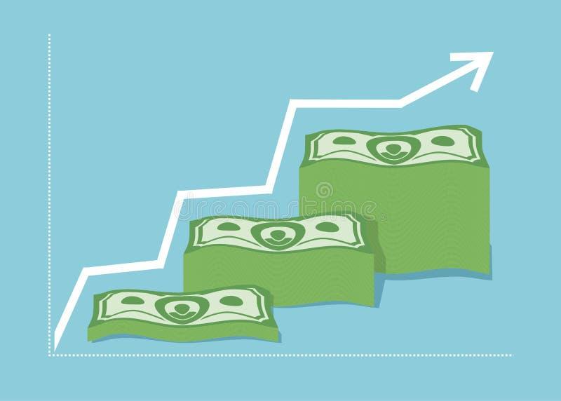 Dollaro dei soldi del grafico Aumenti il reddito I profitti della società Un tarantula del P illustrazione di stock