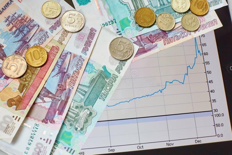 Dollarscheine und Münzen zerstreuten auf weißen Hintergrund, mit Hochleistungsvorhängeschloß und Taste im Hintergrund stockbild