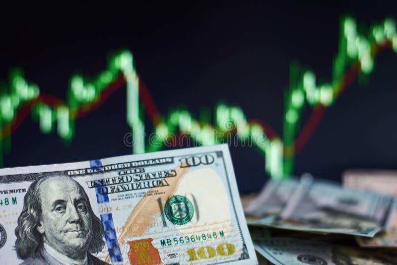 Dollarsedlar mot aktiemarknad- eller forexhandelgraf och ett ljusstakediagram Ekonomitrendbegrepp royaltyfri fotografi