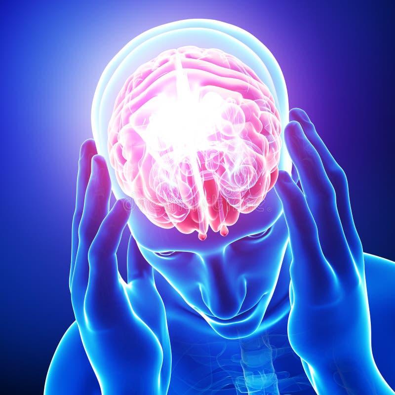 Dolor masculino del cerebro ilustración del vector