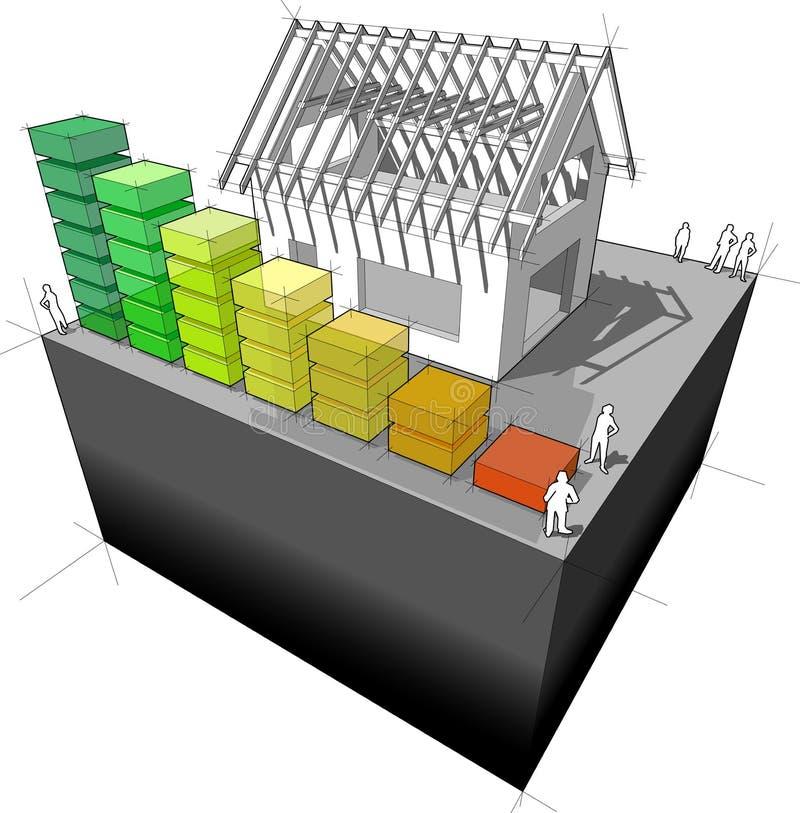 Dom pod construction+roof framework+energy ratingowym diagramem royalty ilustracja