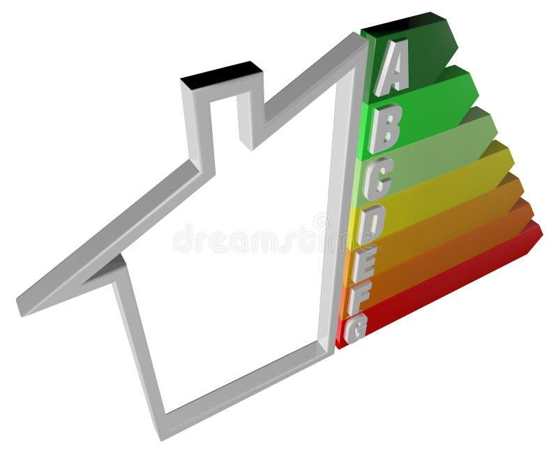 Dom, spożycie, wydajność energii, energooszczędna, sprzedaż royalty ilustracja