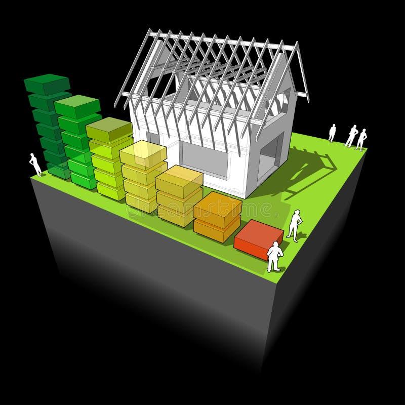 Dom w budowie z dachowym struktury i energii ratingowym diagramem ilustracja wektor