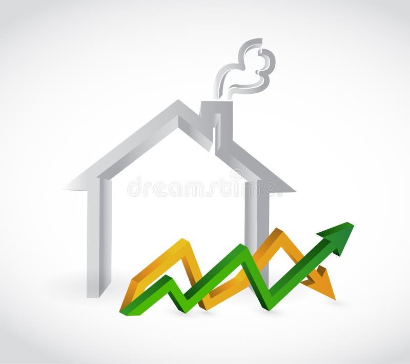 dom zyskuje w górę i na dół strzałkowatego biznesowego wykresu royalty ilustracja