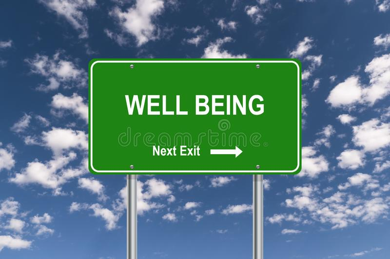 Well being at next exit. Text 'Well being' in uppercase white letters and 'Next Exit' with white arrow below it on a green highway style sign board, background stock photo