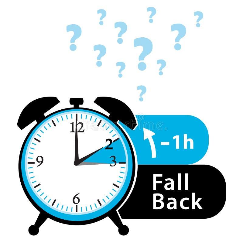 Domanda della data di ora legale Regredisca Sveglia variopinta di orario invernale Illustrazione variopinta illustrazione vettoriale