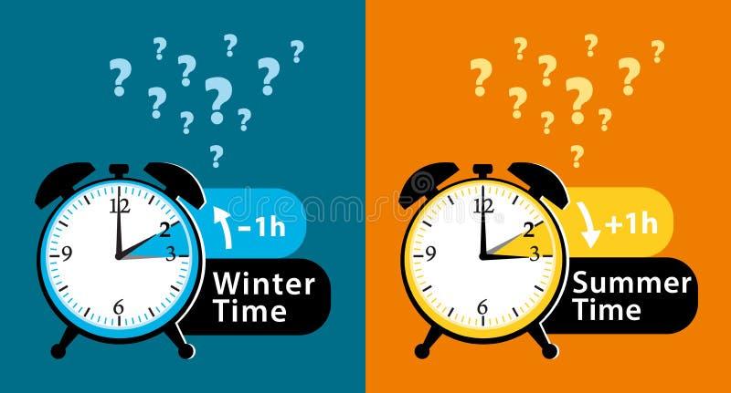 Domanda della data di ora legale Sveglie variopinte di orario invernale e di ora legale messe Illustrazione variopinta illustrazione vettoriale
