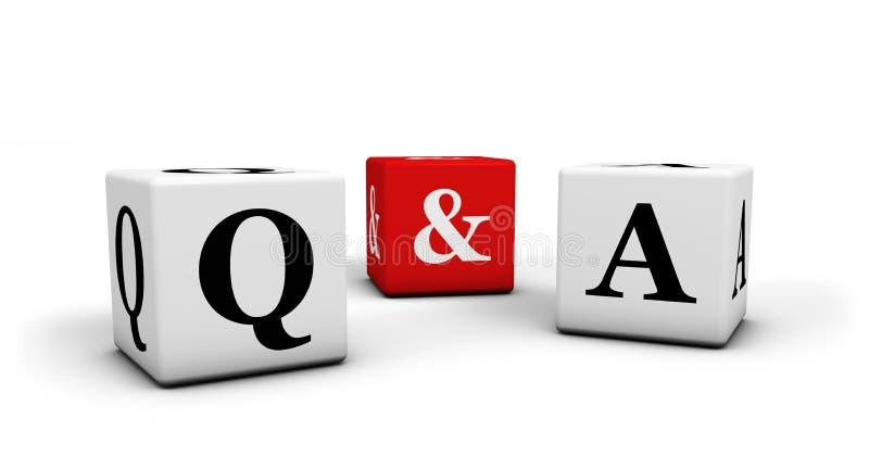 Domanda e risposta