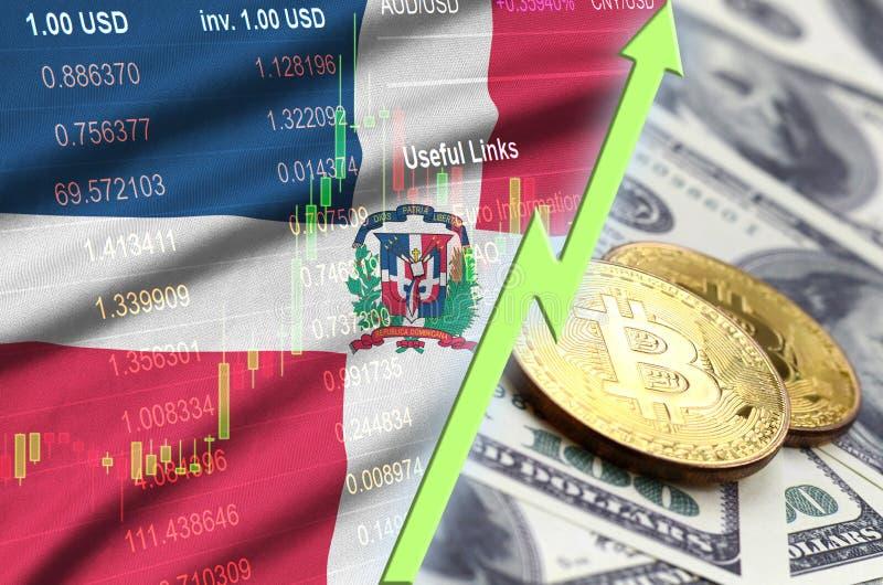 bitcoin dominican republica site- ul btc