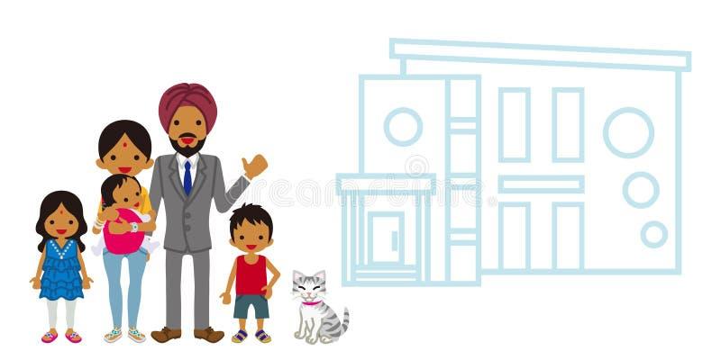Domowa i Indiańska rodzina ilustracja wektor