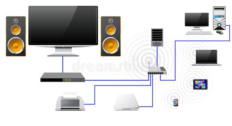 Domowa sieć z serwerów dane sklepem. royalty ilustracja