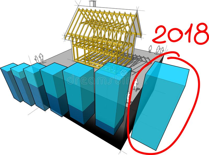 Domowa struktura z biznesowym diagramem 2018 i ręka rysującą notatką ilustracji